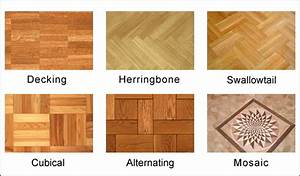 parquet flooring are one of the oldest types of With types de parquets