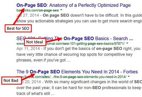 The Ultimate Guide Off Page Seo