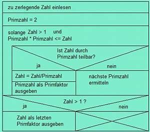 Primzahl Berechnen : c programme f r windows ~ Themetempest.com Abrechnung