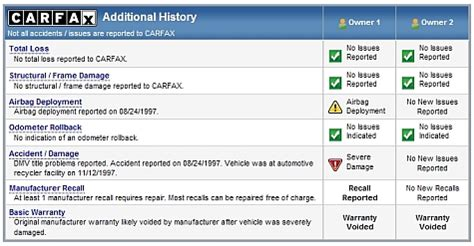 History Report? Report132webfc2com