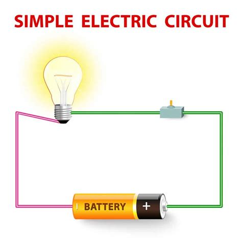 Simple Circuit Project For Make Cub Scout Ideas