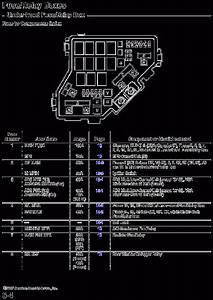 1997 Honda Civic Fuse Box Diagram
