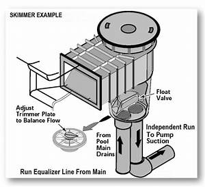 Inground Pool Skimmer Diagram