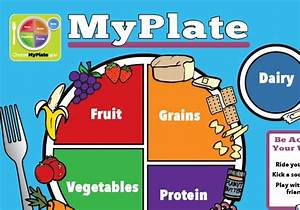 Food Nutrition Chart Pdf Myplate For Kids Poster United Dairy Industry Of Michigan