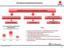 российские облигации с доходностью больше 10