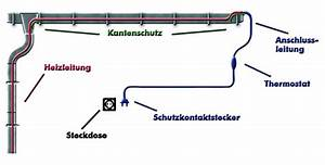 Zink Dachrinne Kleben : sarei dachrinnen klimaanlage und heizung ~ Whattoseeinmadrid.com Haus und Dekorationen