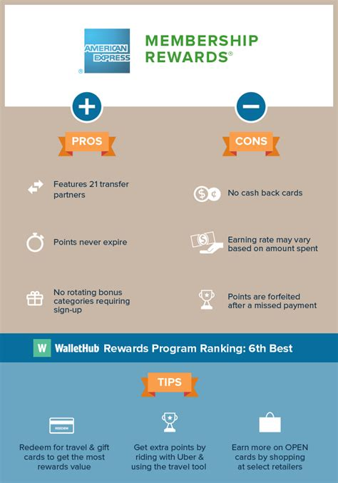 American Express Rewards. Best Servers For Virtualization. Sunrise Detox New Jersey First Family Dental. Us Electrical Services Inc Bpi Credit Cards. Public Aid Office Chicago Black People Lotion. How To Sell Your House By Owner Paperwork. Adt Custom Home Services Cost Of Surety Bonds. Glass Repair Huntsville Al Gay Marriage Utah. Bank In Orlando Florida Vocational Rehab Utah