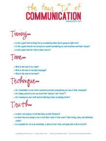 Relationship Communication Skills