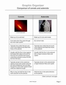 Comparing Comets and Asteroids - Pics about space