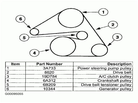 Ford Five Hundred Fuse Box Diagram Wiring