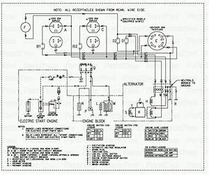 Wiring Diagram For Coleman Generator