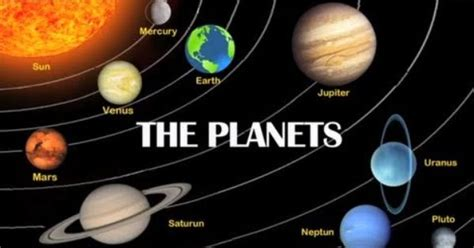 Solar System Diagram Without Pluto by Planets In Solar System Names Of Planets For