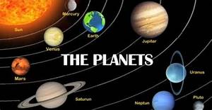 Planets in Solar System - Names of Planets for Kids ...