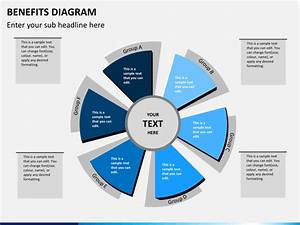 Benefits Diagram Powerpoint Template