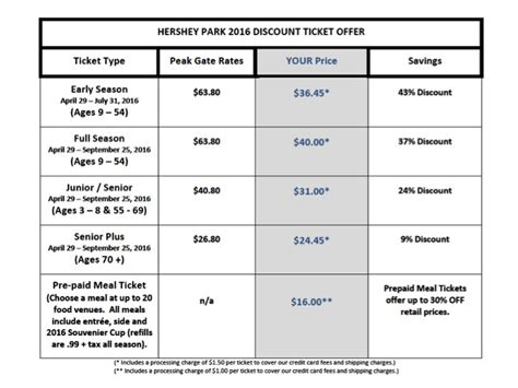 17854 Hershey Park Discount Code by Hershey Park Discount Tickets Actual Discount