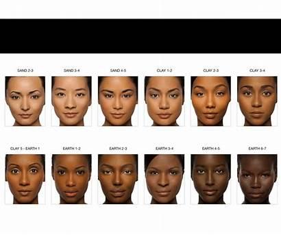 Skin Asian American Pacific Tone Tones African