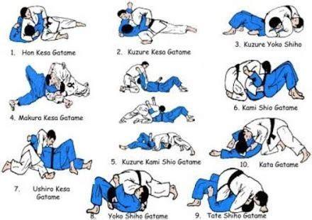 Imagem relacionada | Técnicas de artes marciais, Técnicas ...