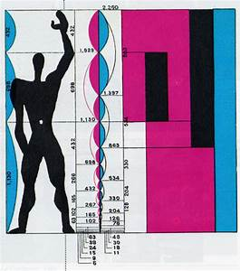 Modulor Le Corbusier : le corbusier s modulor man joe blogs ~ Eleganceandgraceweddings.com Haus und Dekorationen