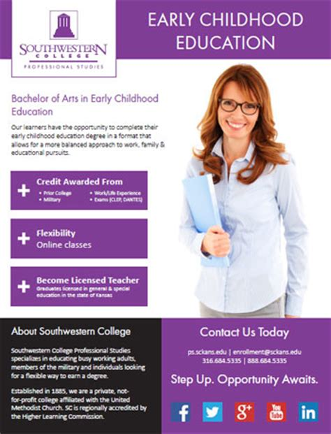 Bachelors Program by College Courses For Early Childhood Education