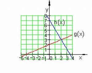 Schnittpunkt Zweier Geraden Berechnen : lage zweier geraden zueinander mathe brinkmann ~ Themetempest.com Abrechnung