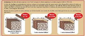 1 Stere De Bois Poids : st re bois bois de granul s loire roche la ~ Dailycaller-alerts.com Idées de Décoration