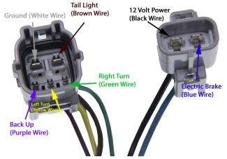 2013 Tundra Wiring Harnes Connector by In Simple Vehicle Wiring Harness For Factory