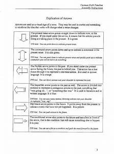 German Verb Timeline  U2013 Teacher U2019s Manual  U2013 Culture Quest