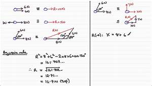 Resultant Force - Two Forces : ExamSolutions - YouTube