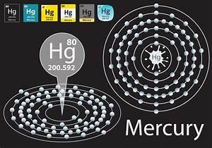 Mercury Atom Vector Graphic
