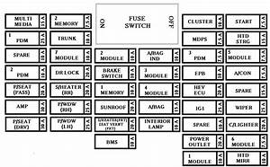 Kia Optima Hybrid  From 2016   U2013 Fuse Box Diagram