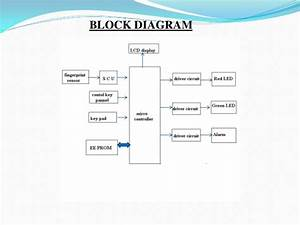 Voice Recognition Block Diagram With Explanation