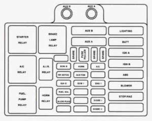 Chevrolet Suburban Fuse Box Diagram Carknowledge