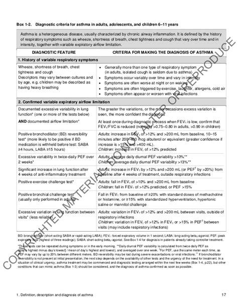 Asma GINA main report 2016