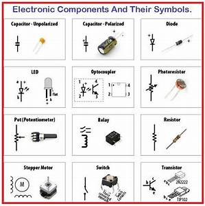 Electrical And Electronics Engineering  Electronic