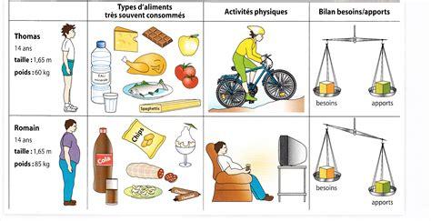 hygi 232 ne de vie comportement de sante comportement sanitaire