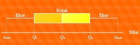 diagram pengertian jenis jenis  contoh soal