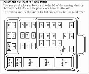 2001 Ford F150 Fuse Panel