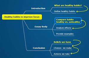 healthy mind in a healthy body essay healthy mind resides in a  healthy mind resides in a healthy body essay