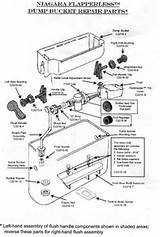 Toilet Repair: Niagara Flapperless Toilet Repair Parts