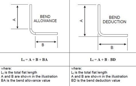 sheetmetal design questions mechanical