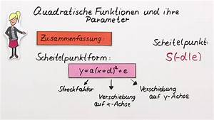 Quadratische Funktionen Scheitelpunkt Berechnen : quadratische funktion parameter mathematik online lernen ~ Themetempest.com Abrechnung