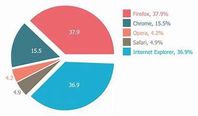 Pie Charts Excel Grafik Browser Chart Diagram