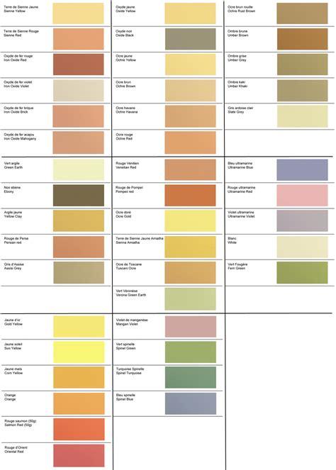 quelle couleur de mur pour une cuisine grise peinture dispersion eco blanche peinture écologique nature et harmonie