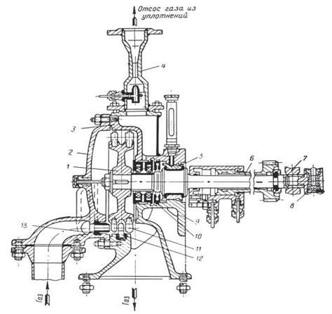 Газотурбинная установка гту или гпа все о транспорте газа
