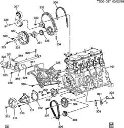 similiar chevy s10 muffler replacement keywords 1999 chevy s10 wiring diagram also 2008 chevy trailblazer exhaust