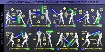 Light Saber Forms by Martial Thoughts Top 10 Fictional Martial Arts