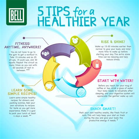 5 Tips For A Healthier Year [infographic]. Sample Resume For Forklift Driver. Sample Cv For Administrative Officer Template. Download Calendar Template. Daily Organizer Template. What Does Star Stand For Template. Rfp Response Cover Letter Sample Template. Medical Lab Assistant Resume Template. Yale Resume Template