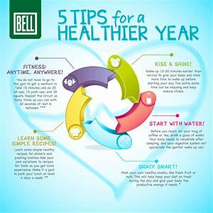 5 tips for a healthier year infographic bell wellness