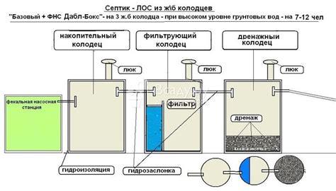 История использования природного газа . Энергоматика