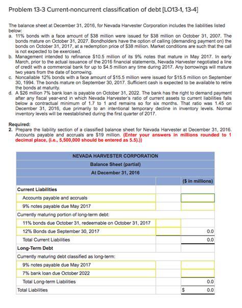 solved the balance sheet at december 31 2016 for nevada chegg